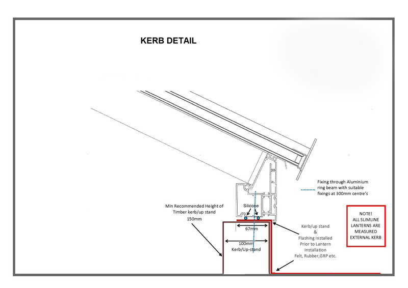 4000 x 2500 Atlas Aluminium Roof Lantern