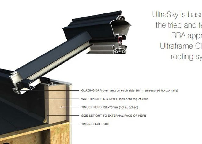 3000 x 1000 UltraSky White uPVC Roof Lantern