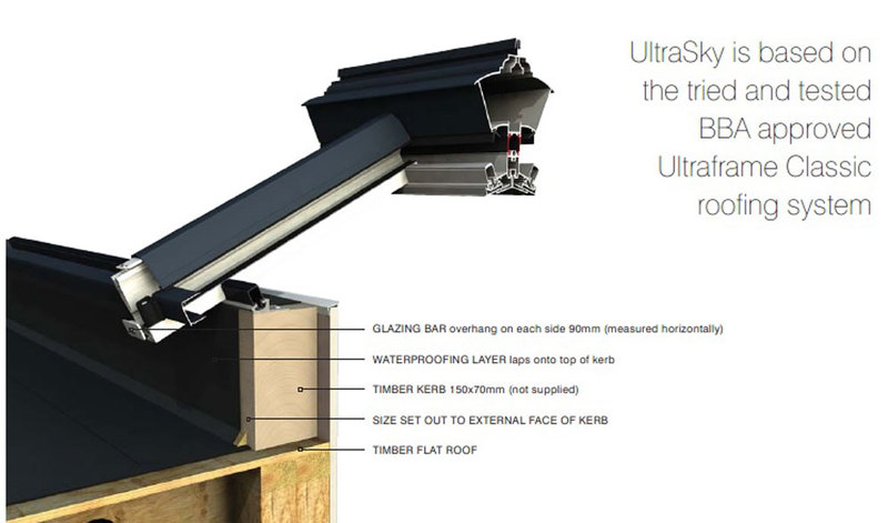 3000 x 1000 UltraSky White uPVC Roof Lantern